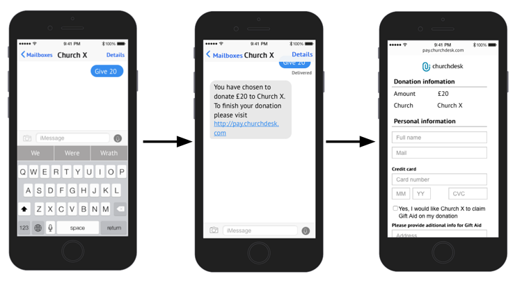 ChurchDesk_Contributions_mobile.png