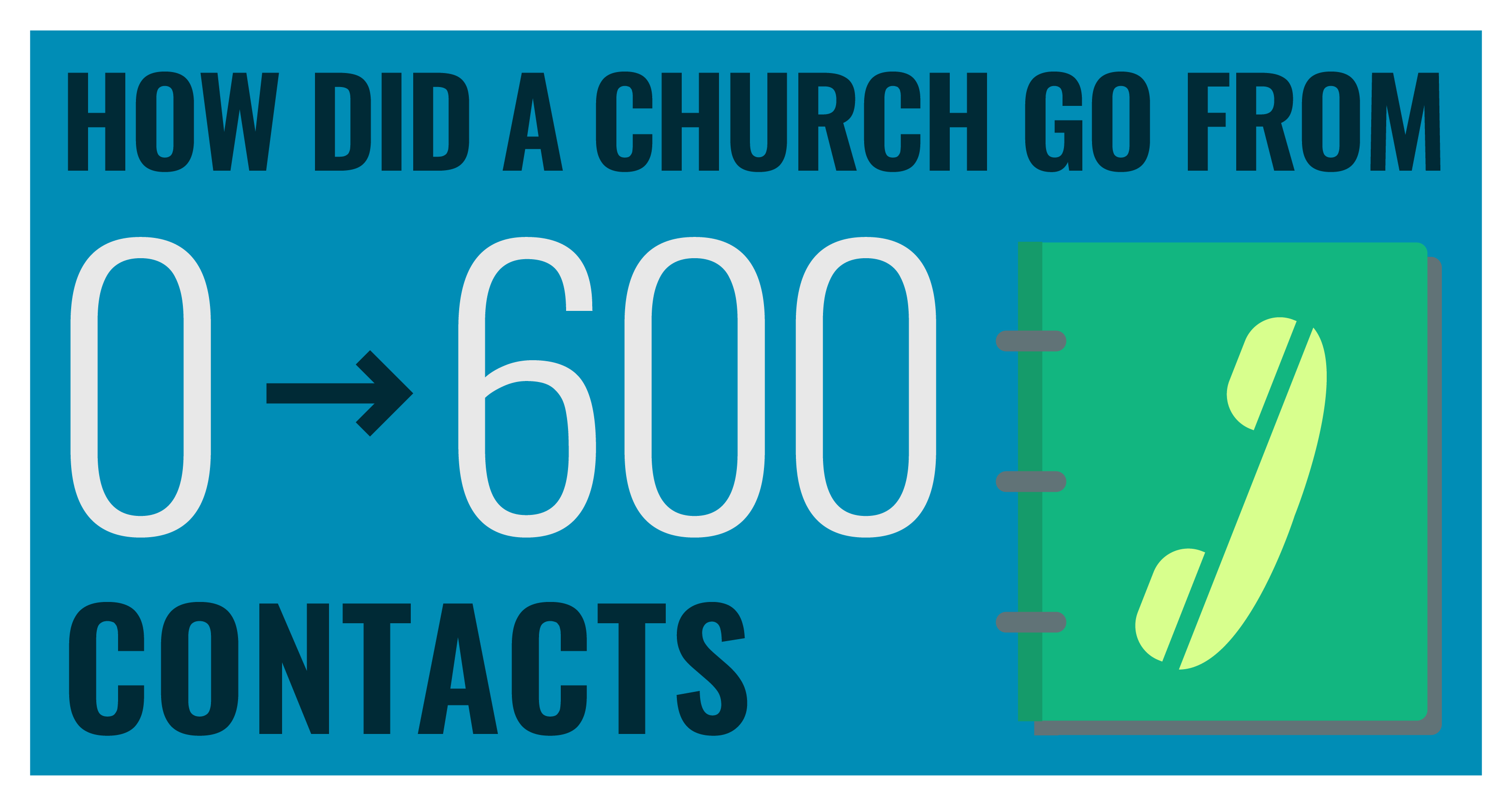 [Infographic]How a church went from 0 to 600 contacts